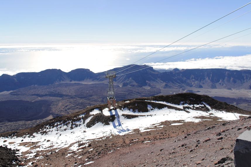 panorama Pico del Teide